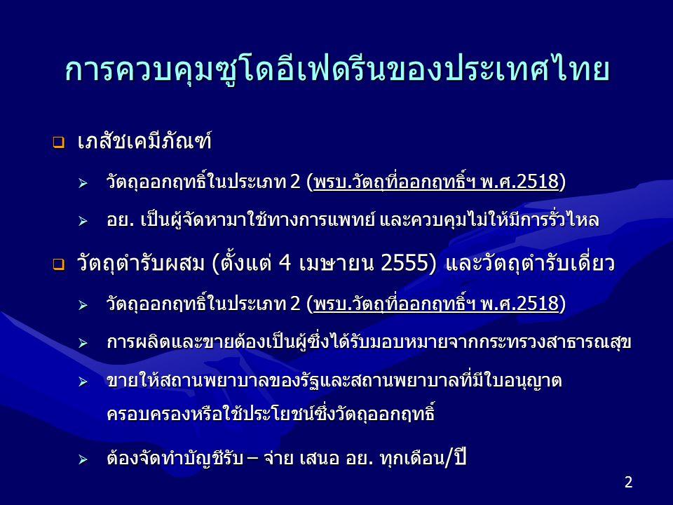 การควบคุมซูโดอีเฟดรีนของประเทศไทย  เภสัชเคมีภัณฑ์  วัตถุออกฤทธิ์ในประเภท 2 (พรบ.วัตถุที่ออกฤทธิ์ฯ พ.ศ.2518)  อย. เป็นผู้จัดหามาใช้ทางการแพทย์ และคว