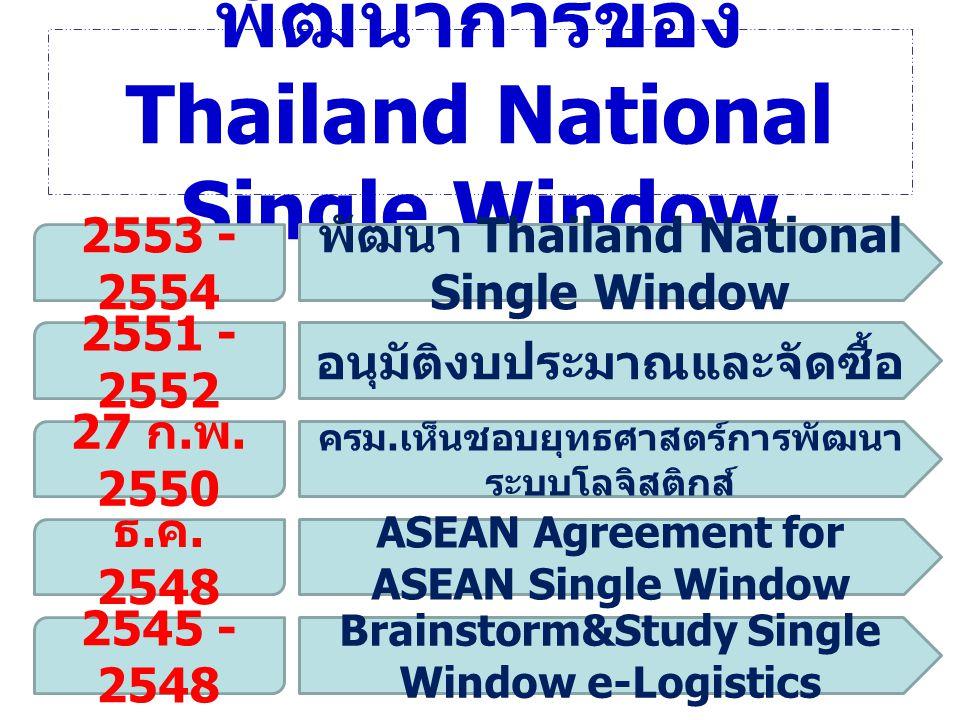 พัฒนาการของ Thailand National Single Window 2553 - 2554 พัฒนา Thailand National Single Window 2551 - 2552 อนุมัติงบประมาณและจัดซื้อ 27 ก. พ. 2550 ครม.