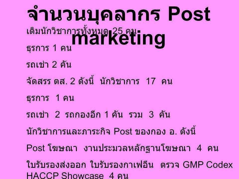 จำนวนบุคลากร Post marketing เดิมนักวิชาการทั้งหมด 25 คน ธุรการ 1 คน รถเช่า 2 คัน จัดสรร ตส. 2 ดังนี้ นักวิชาการ 17 คน ธุรการ 1 คน รถเช่า 2 รถกองอีก 1