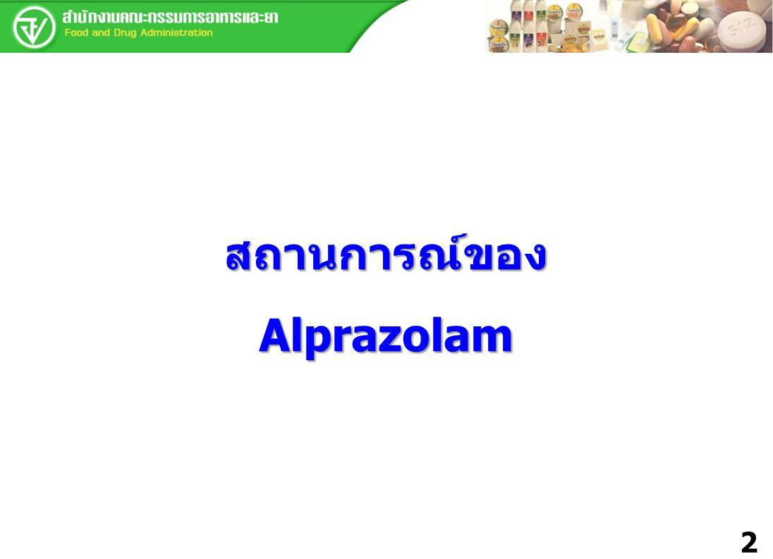 สถานการณ์ของ Alprazolam 20