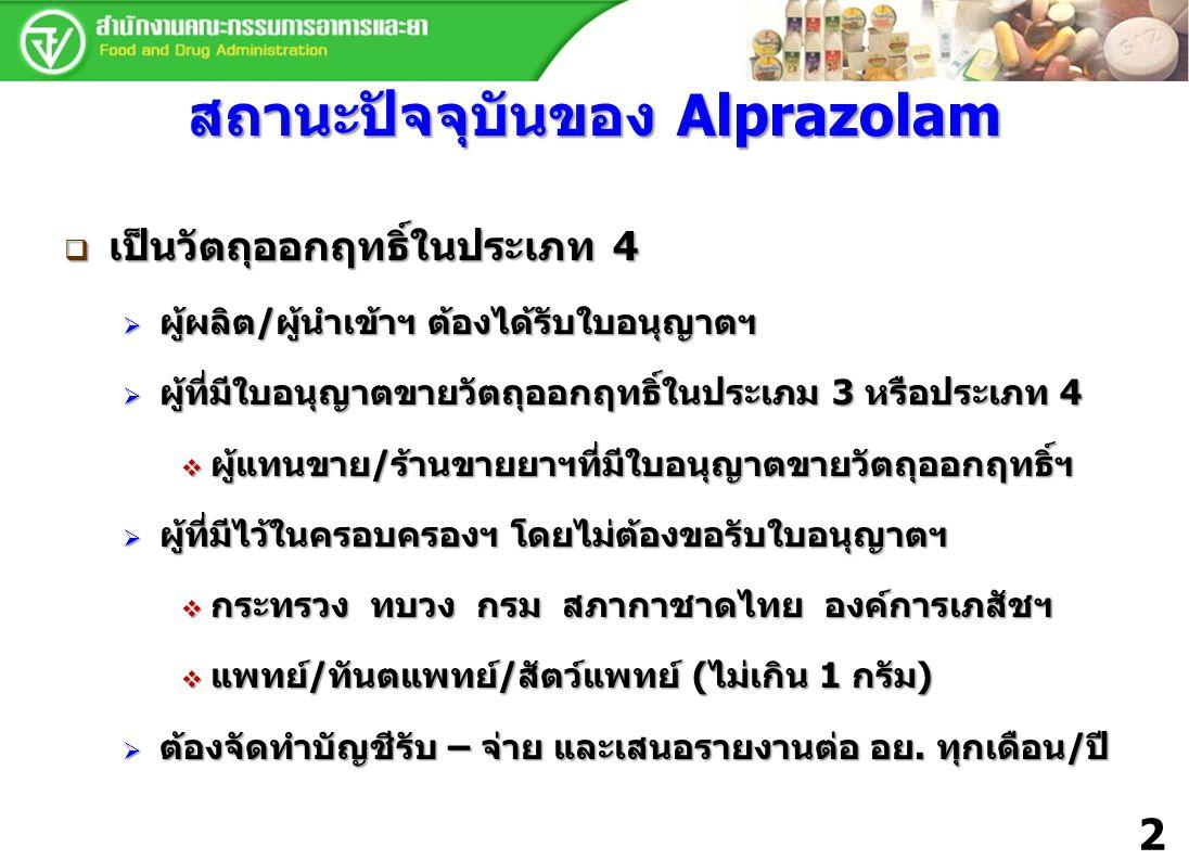 สถานะปัจจุบันของ Alprazolam  เป็นวัตถุออกฤทธิ์ในประเภท 4  ผู้ผลิต/ผู้นำเข้าฯ ต้องได้รับใบอนุญาตฯ  ผู้ที่มีใบอนุญาตขายวัตถุออกฤทธิ์ในประเภม 3 หรือปร