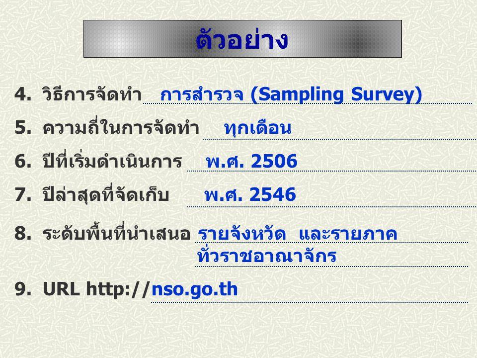 4. วิธีการจัดทำ การสำรวจ (Sampling Survey) 5. ความถี่ในการจัดทำ ทุกเดือน 6. ปีที่เริ่มดำเนินการ พ.ศ. 2506 7. ปีล่าสุดที่จัดเก็บ พ.ศ. 2546 8. ระดับพื้น