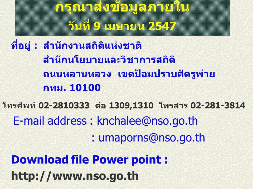 กรุณาส่งข้อมูลภายใน วันที่ 9 เมษายน 2547 ที่อยู่ : สำนักงานสถิติแห่งชาติ สำนักนโยบายและวิชาการสถิติ ถนนหลานหลวง เขตป้อมปราบศัตรูพ่าย กทม. 10100 โทรศัพ