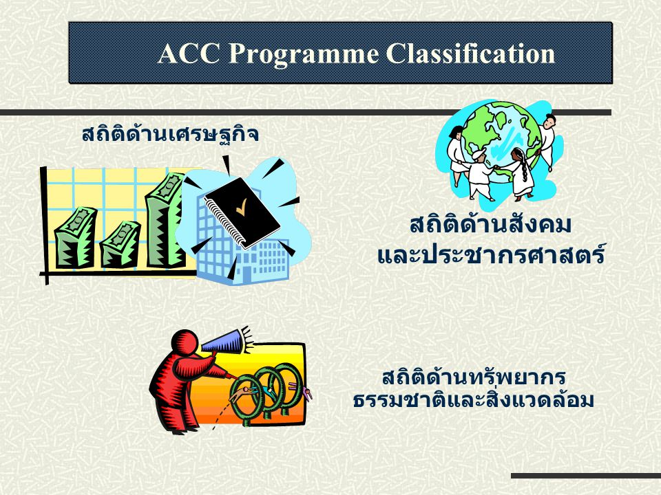 ACC Programme Classification สถิติด้านทรัพยากร ธรรมชาติและสิ่งแวดล้อม สถิติด้านเศรษฐกิจ สถิติด้านสังคม และประชากรศาสตร์