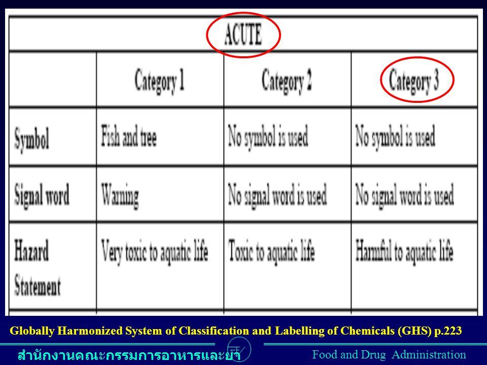 สำนักงานคณะกรรมการอาหารและยา Food and Drug Administration Globally Harmonized System of Classification and Labelling of Chemicals (GHS) p.223
