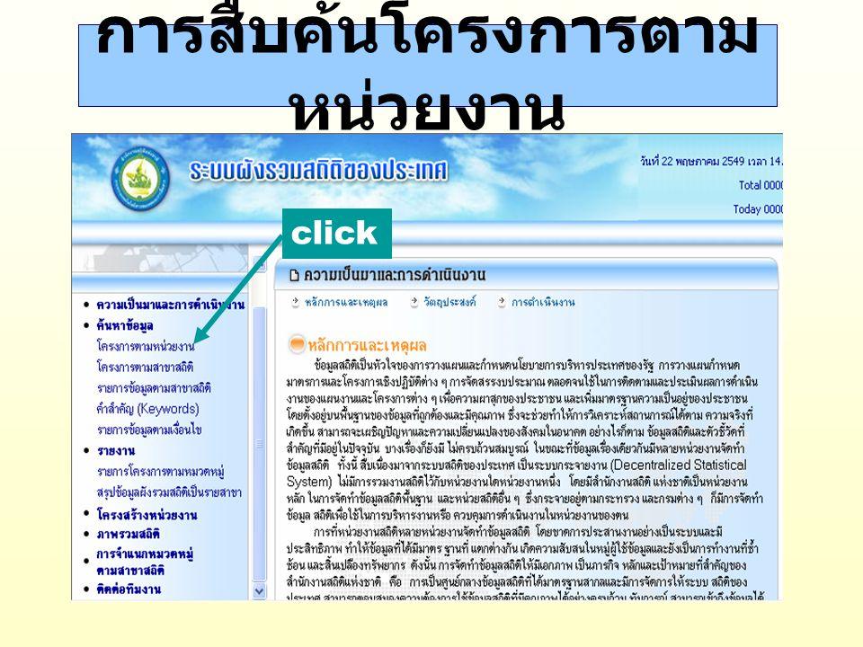 การสืบค้นโครงการตาม หน่วยงาน click