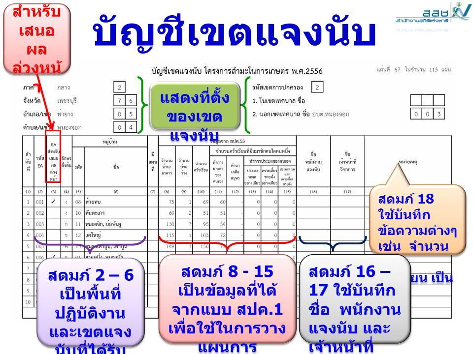 แสดงที่ตั้ง ของเขต แจงนับ บัญชีเขตแจงนับ สดมภ์ 2 – 6 เป็นพื้นที่ ปฏิบัติงาน และเขตแจง นับที่ได้รับ มอบหมาย สดมภ์ 2 – 6 เป็นพื้นที่ ปฏิบัติงาน และเขตแจ