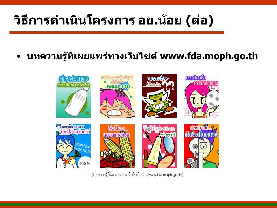 บทความรู้ที่เผยแพร่ทางเว็บไซต์ www.fda.moph.go.th วิธีการดำเนินโครงการ อย.น้อย (ต่อ)