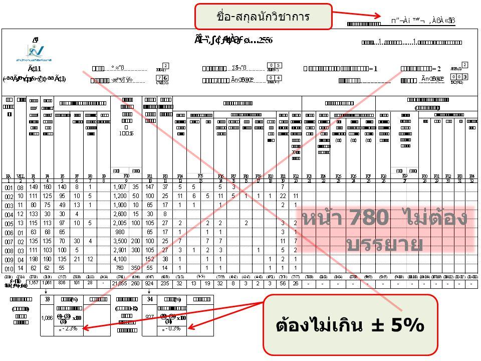 รายละเอียดของ พนักงานแจงนับ จำนวนวันที่ปฏิบัติงาน ลงชื่อ - ผู้รับรอง ( สถจ.) - ผู้รับเงิน - ผู้จ่ายเงิน - วันที่ 801