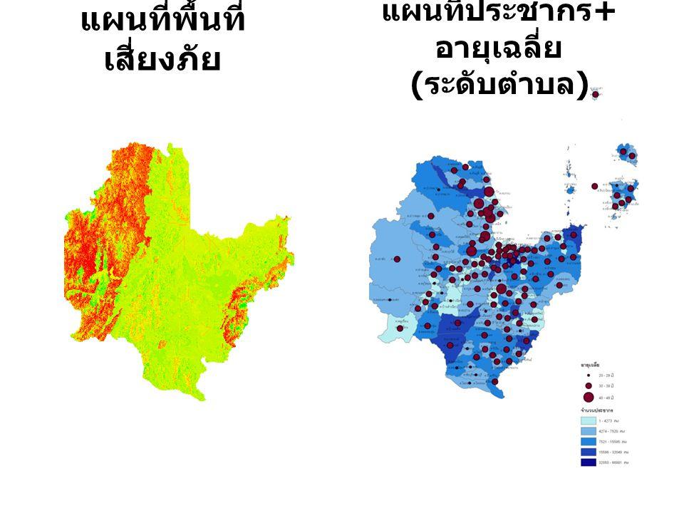 แผนที่พื้นที่ เสี่ยงภัย แผนที่ประชากร + อายุเฉลี่ย ( ระดับตำบล )