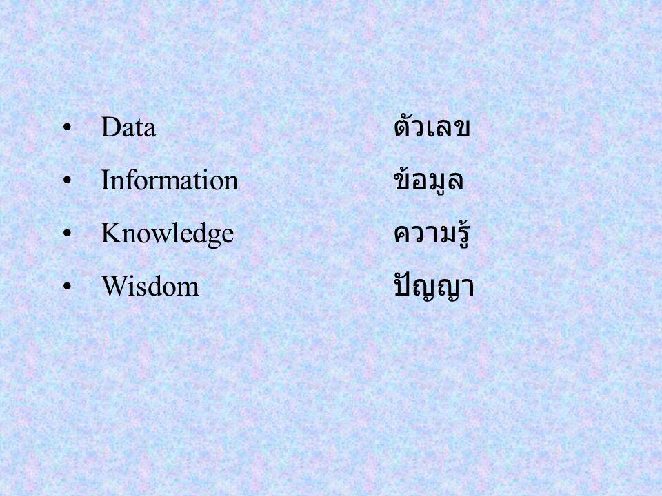 Data ตัวเลข Information ข้อมูล Knowledge ความรู้ Wisdom ปัญญา