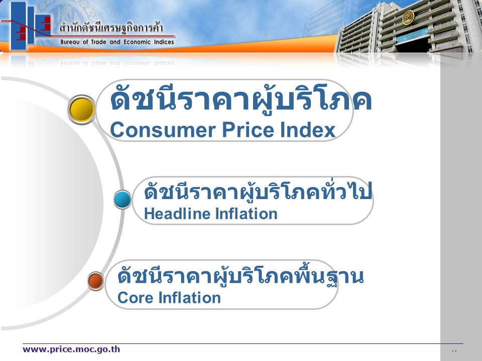 www.price.moc.go.th..
