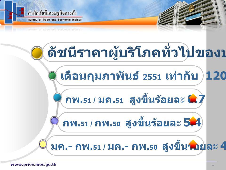 www.price.moc.go.th..Diagram กพ. 51 / มค.
