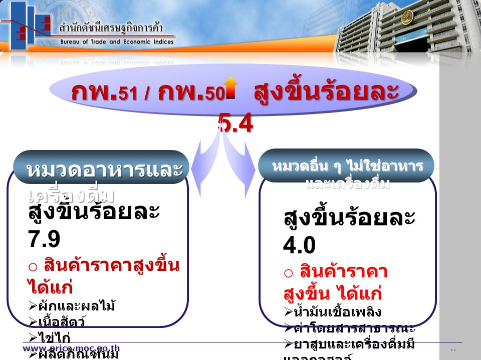 www.price.moc.go.th.. Diagram กพ. 51 / กพ.