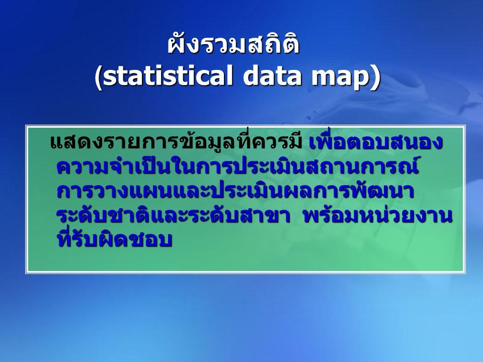 สถิติ ประชากร สถิติ แรงงาน สถิติ การเกษตร สถิติ ที่อยู่อาศัย สถิติ การเงิน การคลัง สถิติ อุตสาหกรร ม สถิติ การท่องเที่ยว สถิติ การศึกษา...