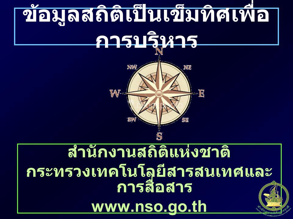 สำนักงานสถิติแห่งชาติ กระทรวงเทคโนโลยีสารสนเทศและ การสื่อสาร www.nso.go.th