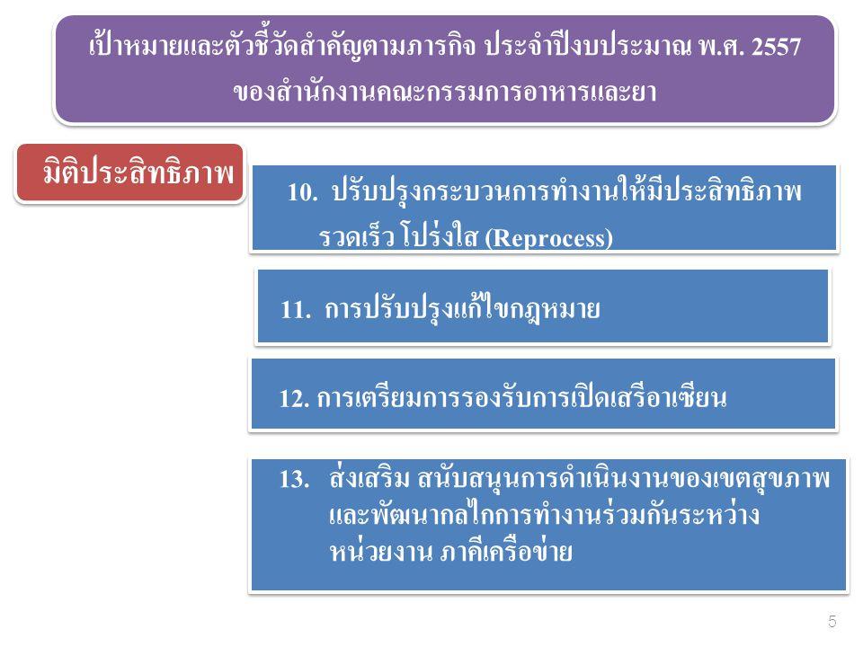5 12. การเตรียมการรองรับการเปิดเสรีอาเซียน 11. การปรับปรุงแก้ไขกฎหมาย 13.