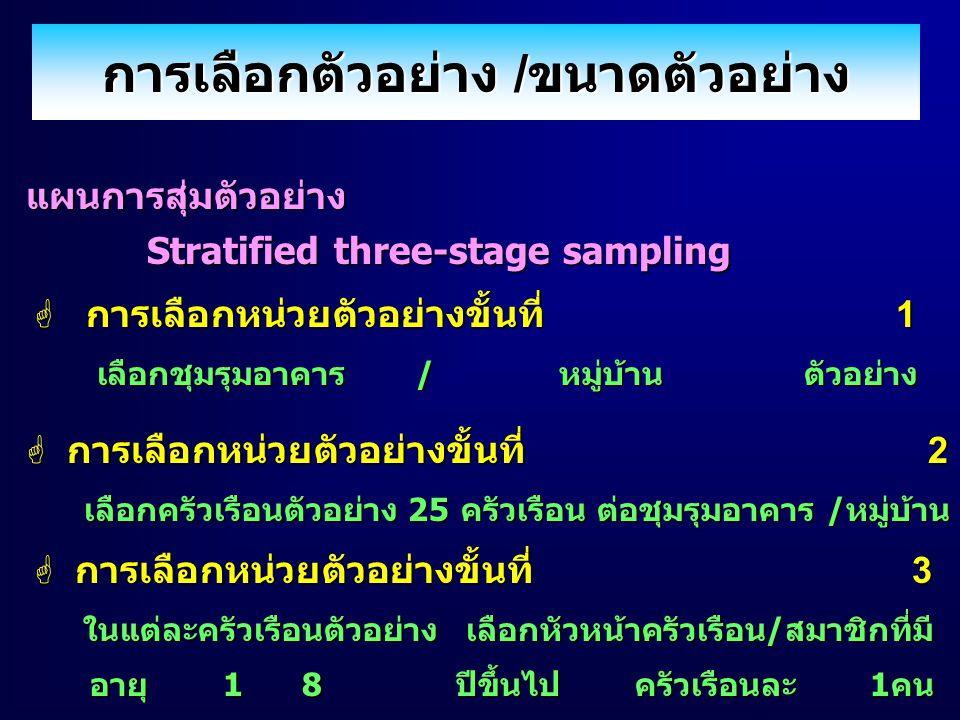 การเลือกตัวอย่าง /ขนาดตัวอย่าง แผนการสุ่มตัวอย่าง Stratified three-stage sampling Stratified three-stage sampling G การเลือกหน่วยตัวอย่างขั้นที่ 1 เลื