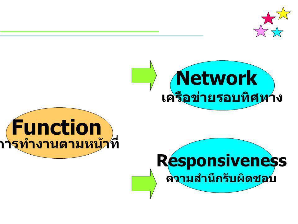 Network เครือข่ายรอบทิศทาง Function การทำงานตามหน้าที่ Responsiveness ความสำนึกรับผิดชอบ