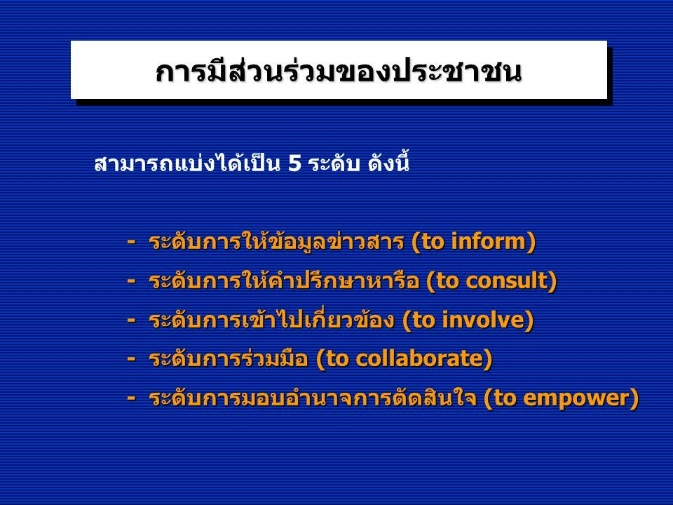 การมีส่วนร่วมของประชาชนการมีส่วนร่วมของประชาชน สามารถแบ่งได้เป็น 5 ระดับ ดังนี้ - ระดับการให้ข้อมูลข่าวสาร (to inform) - ระดับการให้คำปรึกษาหารือ (to