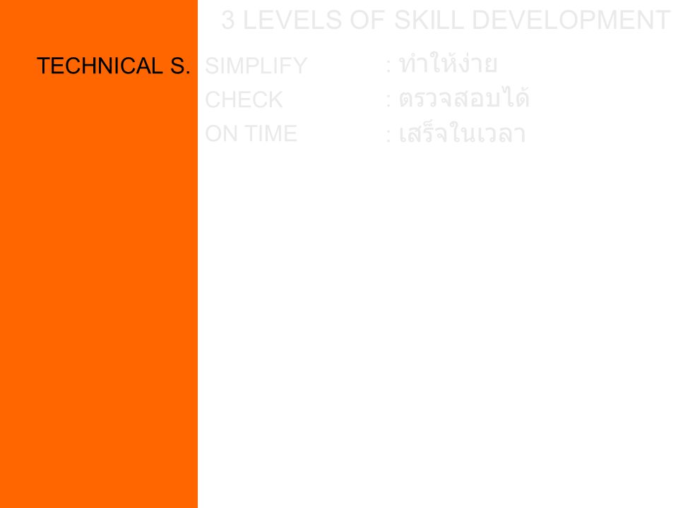 HUMAN S.TECHNICAL S. 3 LEVELS OF SKILL DEVELOPMENT CONCEPTUAL S.