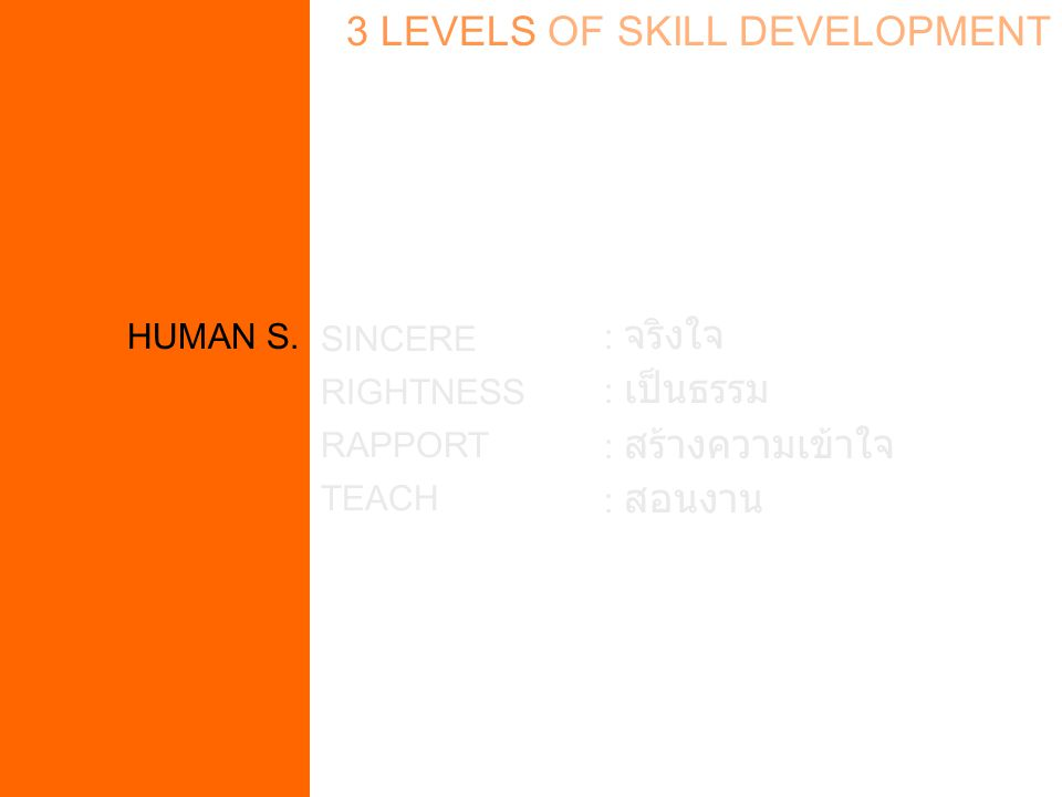 HUMAN SKILL TACIT KNOWLEDGE EXPLICIT