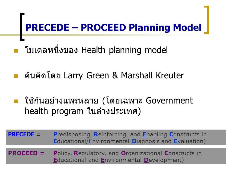 PRECEDE – PROCEED Planning Model โมเดลหนึ่งของ Health planning model ค้นคิดโดย Larry Green & Marshall Kreuter ใช้กันอย่างแพร่หลาย (โดยเฉพาะ Government