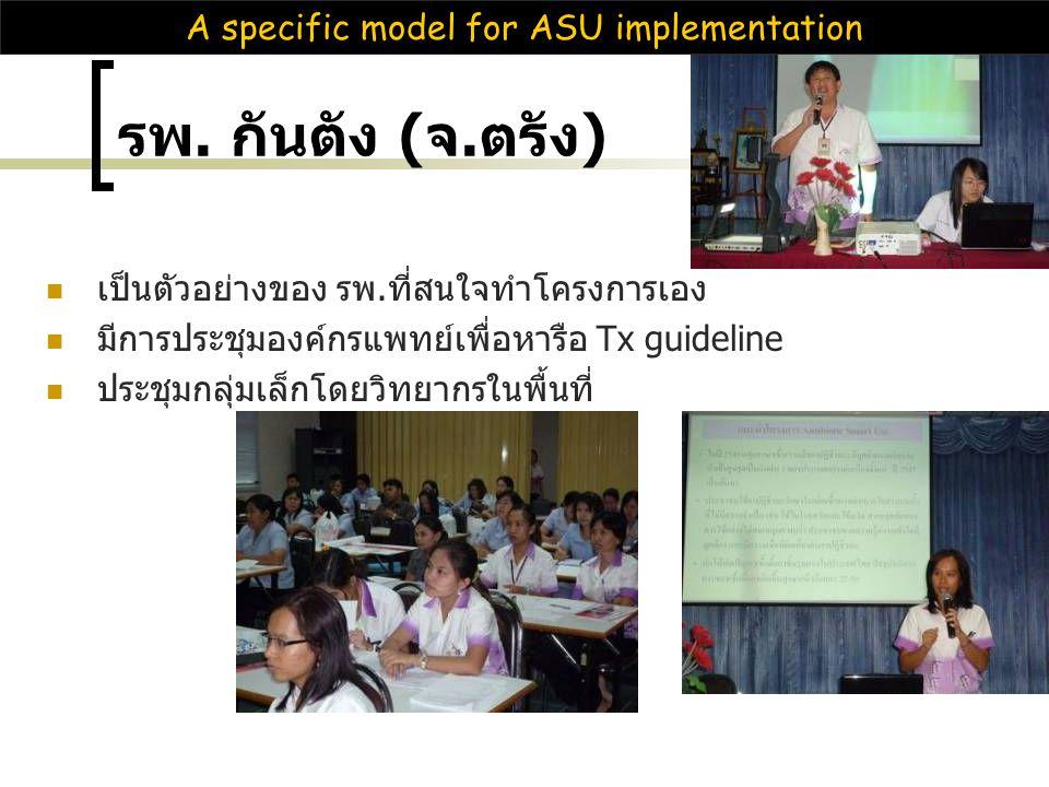 รพ. กันตัง (จ.ตรัง) เป็นตัวอย่างของ รพ.ที่สนใจทำโครงการเอง มีการประชุมองค์กรแพทย์เพื่อหารือ Tx guideline ประชุมกลุ่มเล็กโดยวิทยากรในพื้นที่ A specific