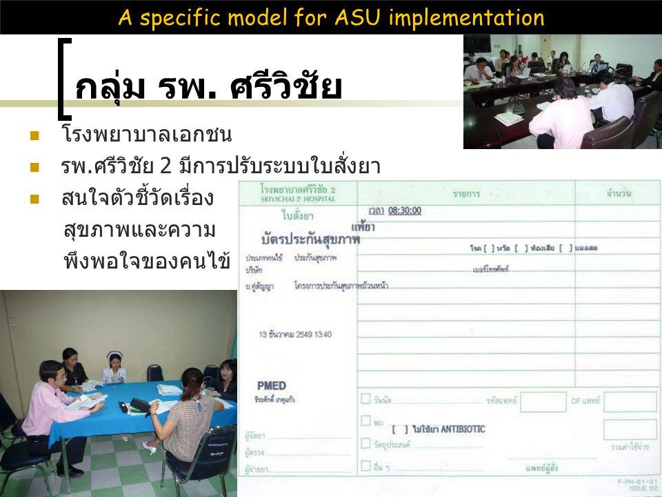 กลุ่ม รพ. ศรีวิชัย โรงพยาบาลเอกชน รพ.ศรีวิชัย 2 มีการปรับระบบใบสั่งยา สนใจตัวชี้วัดเรื่อง สุขภาพและความ พึงพอใจของคนไข้ A specific model for ASU imple