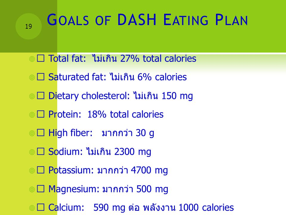 "G OALS OF DASH E ATING P LAN  "" Total fat: ไม่เกิน 27% total calories  "" Saturated fat: ไม่เกิน 6% calories  "" Dietary cholesterol: ไม่เกิน 150 mg"