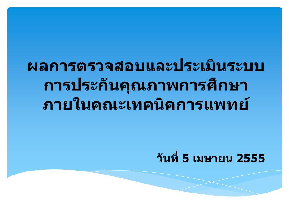 ผลการตรวจสอบและประเมินระบบ การประกันคุณภาพการศึกษา ภายในคณะเทคนิคการแพทย์ วันที่ 5 เมษายน 2555