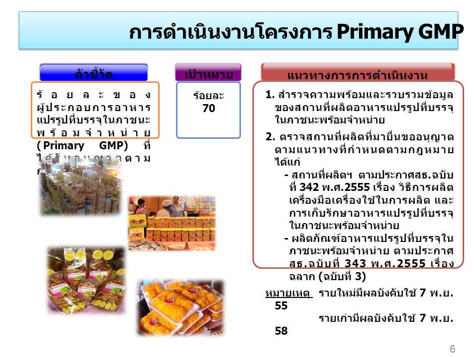 6 แนวทางการการดำเนินงาน เป้าหมาย ตัวชี้วัด ร้อยละของ ผู้ประกอบการอาหาร แปรรูปที่บรรจุในภาชนะ พร้อมจำหน่าย (Primary GMP) ที่ ได้รับอนุญาตตาม กฎหมาย ร้อ