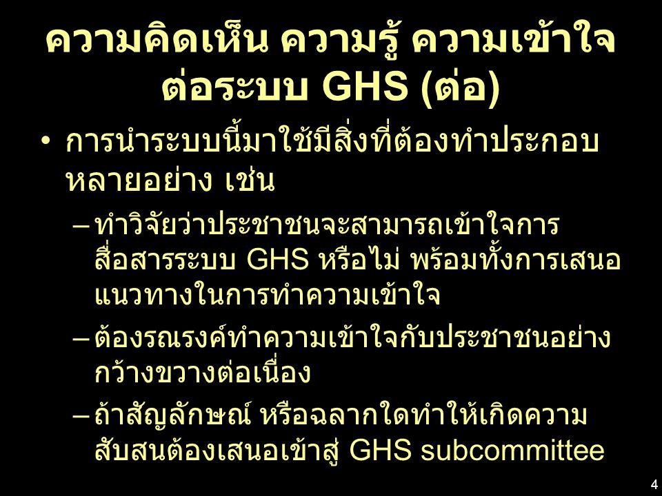 ความคิดเห็น ความรู้ ความเข้าใจ ต่อระบบ GHS ( ต่อ ) การนำระบบนี้มาใช้มีสิ่งที่ต้องทำประกอบ หลายอย่าง เช่น – ทำวิจัยว่าประชาชนจะสามารถเข้าใจการ สื่อสารระบบ GHS หรือไม่ พร้อมทั้งการเสนอ แนวทางในการทำความเข้าใจ – ต้องรณรงค์ทำความเข้าใจกับประชาชนอย่าง กว้างขวางต่อเนื่อง – ถ้าสัญลักษณ์ หรือฉลากใดทำให้เกิดความ สับสนต้องเสนอเข้าสู่ GHS subcommittee 4