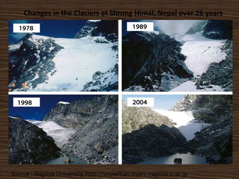 Changes in the Claciers at Shrong Himal, Nepal over 26 years Source : Nagoya University, http://snowman.hyarc.nagoya-u.ac.jp