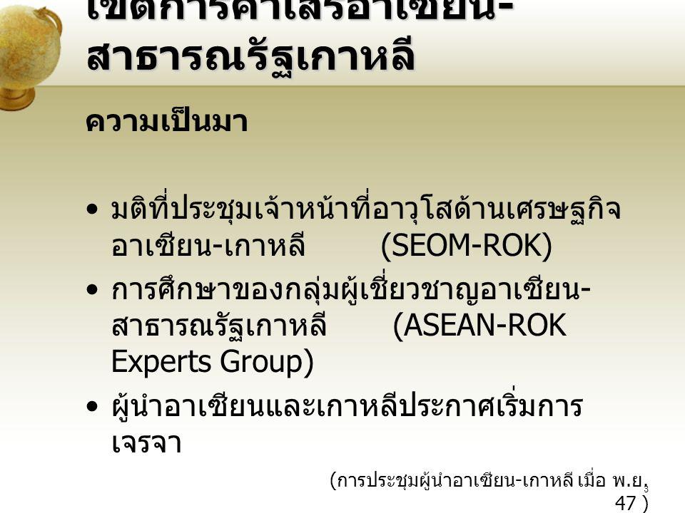 3 เขตการค้าเสรีอาเซียน - สาธารณรัฐเกาหลี ความเป็นมา มติที่ประชุมเจ้าหน้าที่อาวุโสด้านเศรษฐกิจ อาเซียน - เกาหลี (SEOM-ROK) การศึกษาของกลุ่มผู้เชี่ยวชาญอาเซียน - สาธารณรัฐเกาหลี (ASEAN-ROK Experts Group) ผู้นำอาเซียนและเกาหลีประกาศเริ่มการ เจรจา ( การประชุมผู้นำอาเซียน - เกาหลี เมื่อ พ.