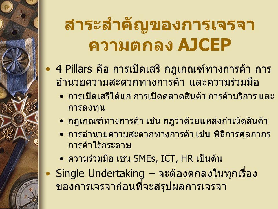 เป้าหมายของไทยในการเจรจา AJCEP ไทยมีความตกลงทวิภาคี (JTEPA) กับญี่ปุ่นแล้ว ดังนั้น การเจรจาภายใต้ AJCEP คือ การเจรจาที่ จะต้องมีมูลค่าเพิ่ม (Value-added) มากกว่าความ ตกลง JTEPA คือ จะต้องได้ประโยชน์เพิ่มเติมจาก ความตกลง JTEPA หากความตกลง AJCEP มีผลบังคับใช้ คาดว่า จะ ทำให้ประเทศในอาเซียนเป็นฐานการผลิต (Production Network) ของญี่ปุ่นมากขึ้น และไทย อาจได้รับประโยชน์ในเรื่องกฎว่าด้วยแหล่งกำเนิด สินค้า โดยสามารถใช้วัตถุดิบจากประเทศอาเซียน ในการผลิตสินค้าเพื่อส่งออกไปญี่ปุ่น รวมทั้ง ส่งออกวัตถุดิบเพื่อใช้ในการผลิตในประเทศ อาเซียนอื่นๆ