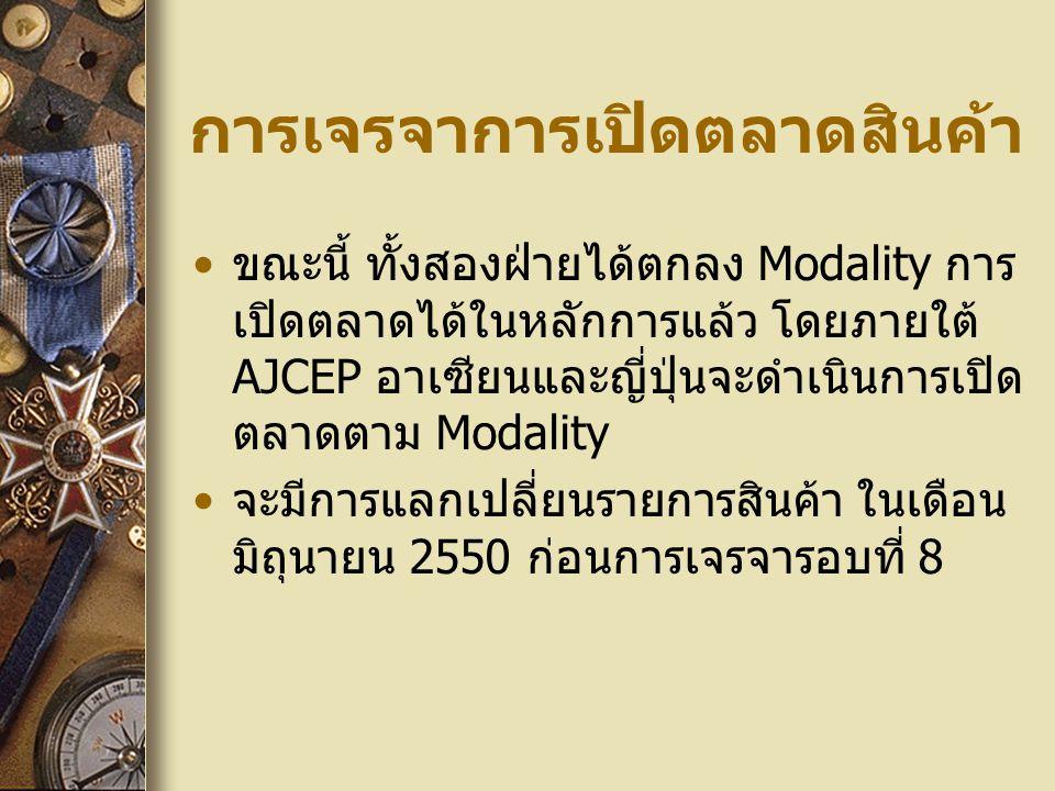 การเจรจาการเปิดตลาดสินค้า ขณะนี้ ทั้งสองฝ่ายได้ตกลง Modality การ เปิดตลาดได้ในหลักการแล้ว โดยภายใต้ AJCEP อาเซียนและญี่ปุ่นจะดำเนินการเปิด ตลาดตาม Mod