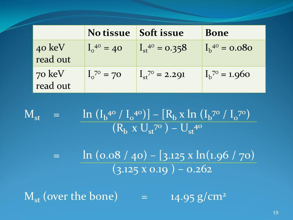 19 M st =ln (I b 40 / I 0 40 )] – [R b x ln (I b 70 / I 0 70 ) (R b x U st 70 ) – U st 40 =ln (0.08 / 40) – [3.125 x ln(1.96 / 70) (3.125 x 0.19 ) – 0