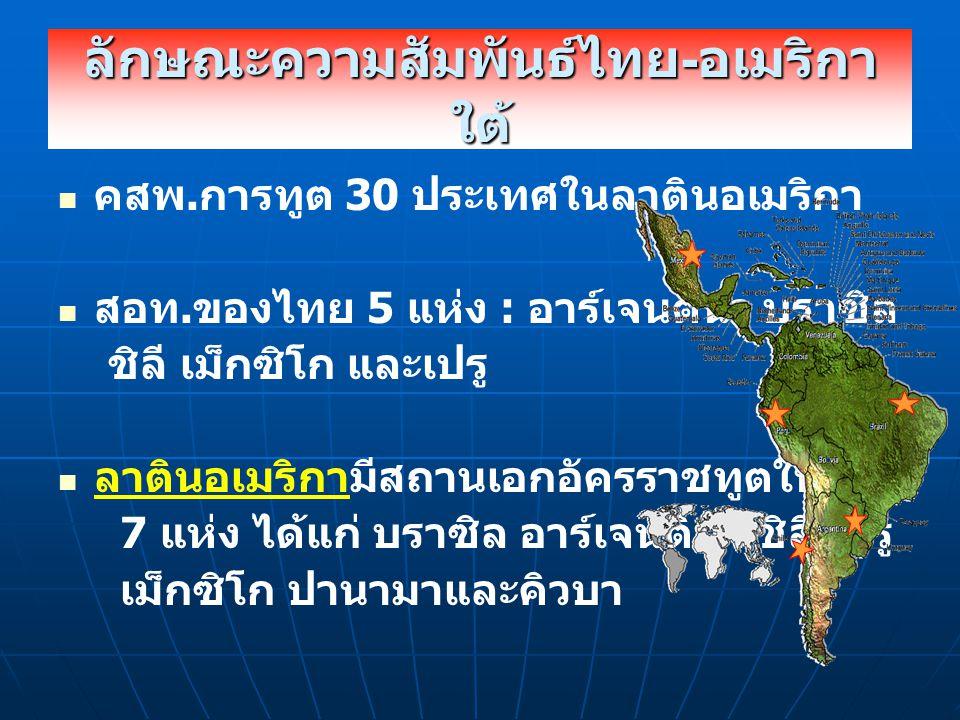 ลักษณะความสัมพันธ์ไทย - อเมริกา ใต้ คสพ. การทูต 30 ประเทศในลาตินอเมริกา สอท. ของไทย 5 แห่ง : อาร์เจนตินา บราซิล ชิลี เม็กซิโก และเปรู ลาตินอเมริกามีสถ