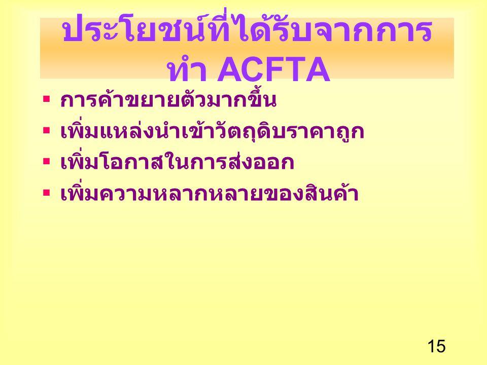 15 ประโยชน์ที่ได้รับจากการ ทำ ACFTA  การค้าขยายตัวมากขึ้น  เพิ่มแหล่งนำเข้าวัตถุดิบราคาถูก  เพิ่มโอกาสในการส่งออก  เพิ่มความหลากหลายของสินค้า
