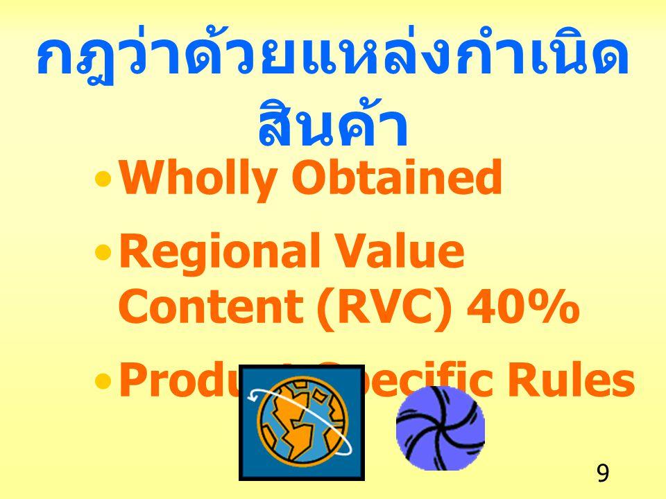 9 กฎว่าด้วยแหล่งกำเนิด สินค้า Wholly Obtained Regional Value Content (RVC) 40% Product Specific Rules