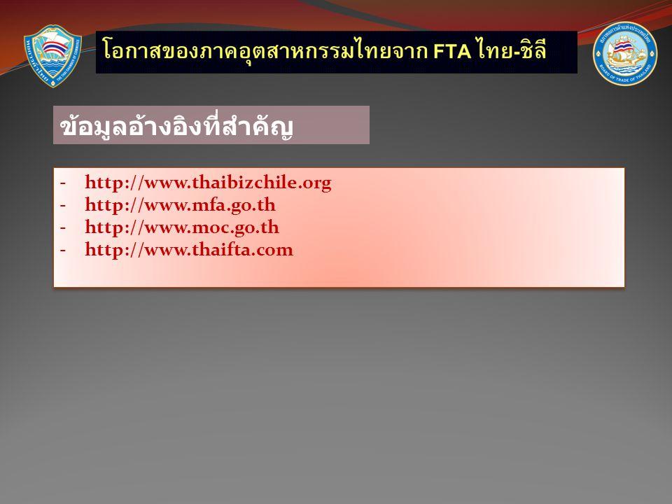 ข้อมูลอ้างอิงที่สำคัญ -http://www.thaibizchile.org -http://www.mfa.go.th -http://www.moc.go.th -http://www.thaifta.com -http://www.thaibizchile.org -http://www.mfa.go.th -http://www.moc.go.th -http://www.thaifta.com