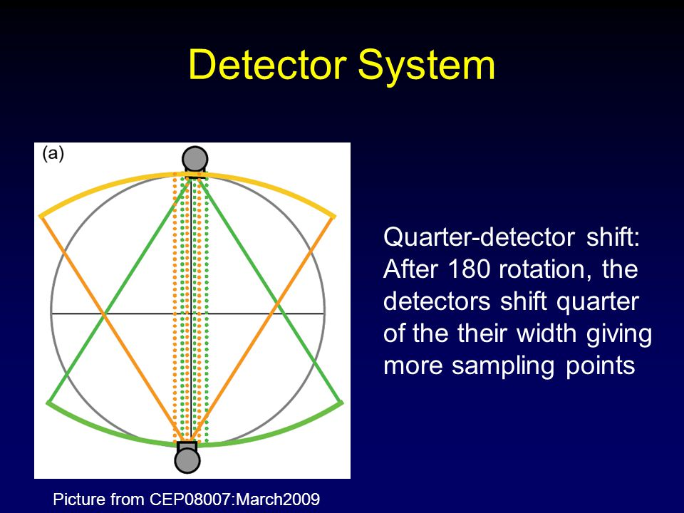 Detector System Quarter-detector shift: After 180 rotation, the detectors shift quarter of the their width giving more sampling points Picture from CE