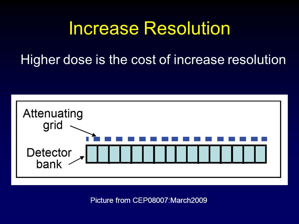 Increase Resolution Picture from CEP08007:March2009 Higher dose is the cost of increase resolution