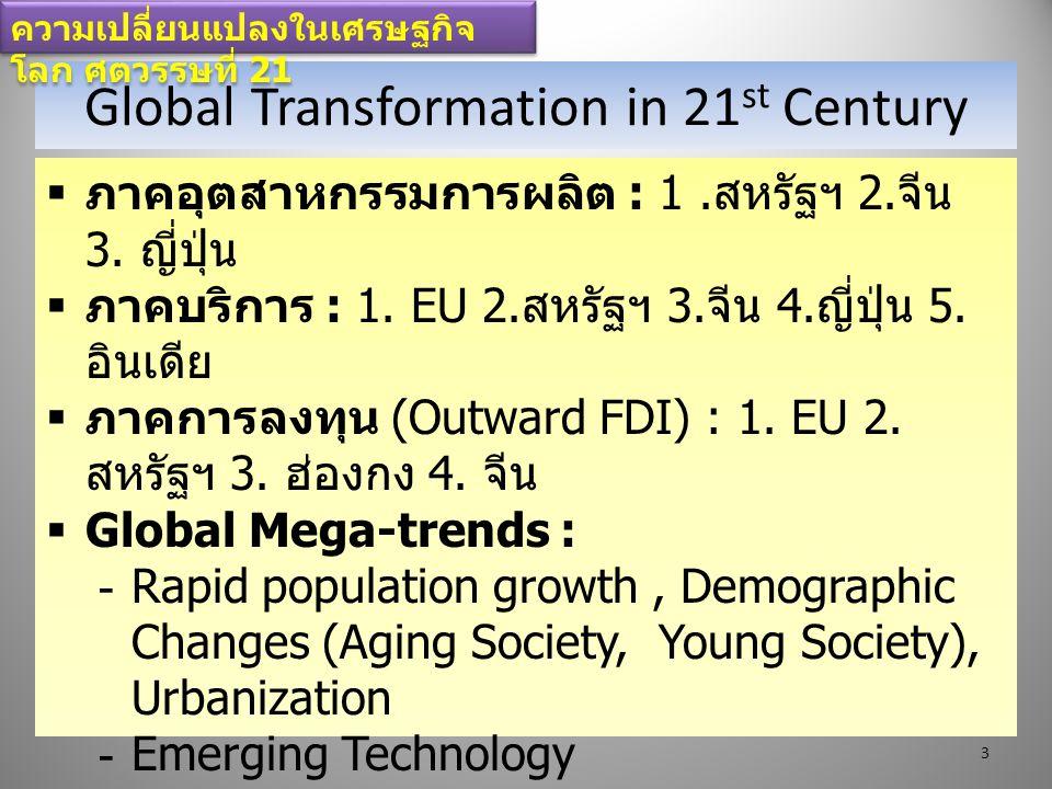 Global Transformation in 21 st Century  ภาคอุตสาหกรรมการผลิต : 1. สหรัฐฯ 2. จีน 3. ญี่ปุ่น  ภาคบริการ : 1. EU 2. สหรัฐฯ 3. จีน 4. ญี่ปุ่น 5. อินเดีย