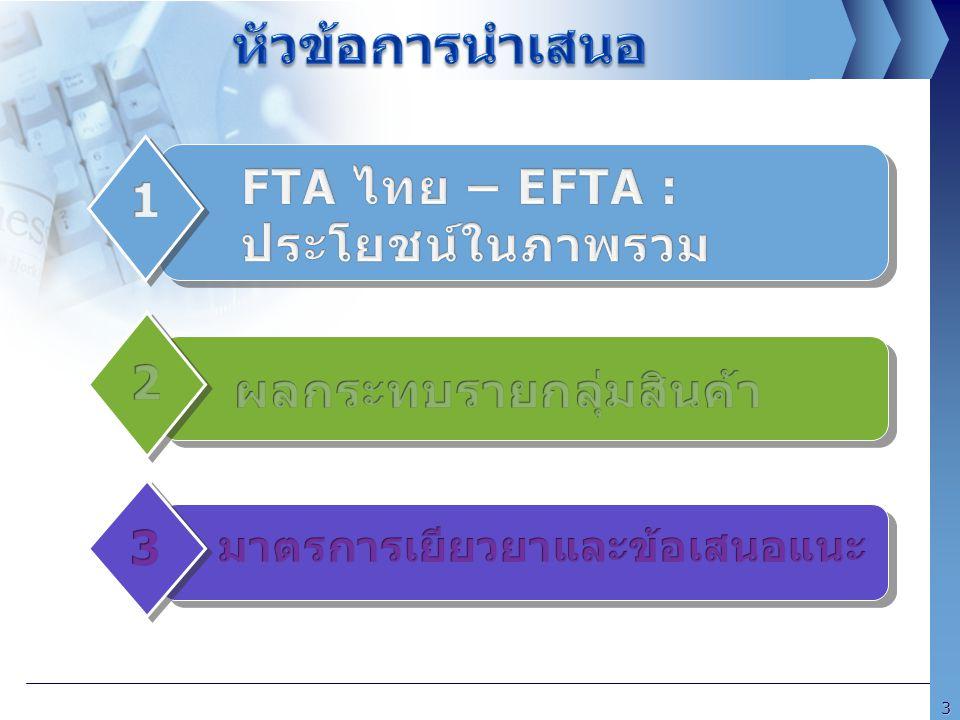สมาคมผู้ผลิตปลาป่นไทย * ซึ่งได้รับความช่วยเหลือตามโครงการ ช่วยเหลือเพื่อการปรับตัวของภาคการผลิตและภาคบริการที่ได้รับผลกระทบจาก การเปิดเสรีทางการค้า หรือ กองทุน FTA กระทรวงพาณิชย์ (ปี พ.ศ.2550 - 2555) เพื่อรองรับผลกระทบที่จะเกิดขึ้นจากการเขตการค้าเสรีไทย - เปรู GMP: Good Manufacturing Practice (หลักเกณฑ์การปฎิบัติที่ดี) 50 ราย HACCP: Hazard Analysis and Critical Control Point (ระบบการการวิเคราะห์อันตรายและจุดวิกฤตที่ต้อง ควบคุมในการผลิต) 35 ราย (ได้รับการรับรอง GMP ด้วย) 1.