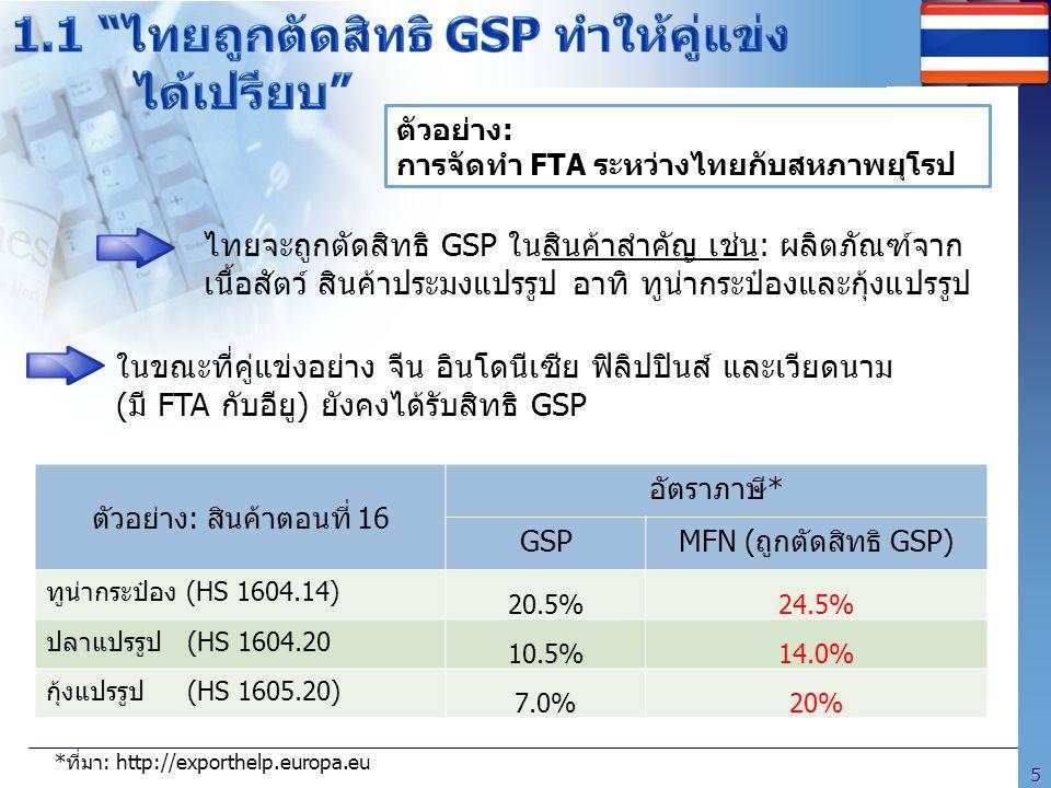 1 หารือกับประเทศคู่เจรจา เพื่อลด/ยกเลิกอุปสรรค ทางการค้า ทั้งด้านภาษี และที่มิใช่ภาษีให้มาก ที่สุด เพื่อให้สินค้าไทย เข้าสู่ตลาดได้ดียิ่งขึ้น ยกตัวอย่าง ในกรอบ EFTA ควรหารือเพื่อลด/ ยกเลิกภาษีพิเศษ (Price Compensation: PC) *ที่ EFTA เรียกเก็บกับ สินค้าเกษตรนำเข้า เป็น ต้น 2 2.1 เร่งพัฒนากฎระเบียบ/มาตรฐานของไทย เช่น มาตรฐานด้าน สุขอนามัยและสุขอนามัยพืช มาตรฐานสินค้าการตรวจสอบรับรอง มาตรการด้านสิ่งแวดล้อม ฯลฯ เพื่อคุ้มครองผู้บริโภคที่อาจได้รับความ เสียหายจากสินค้านำเข้าที่มาตรฐานต่ำและให้สินค้าไทยเป็นที่ยอมรับใน ระดับนานาชาติมากขึ้น  ภาษีพิเศษ (Price Compensation: PC) สำหรับสินค้าเกษตรแปรรูปที่มีส่วนผสมหรือส่วนประกอบทำมาจากวัตถุดิบเกษตร อาทิ ข้าว ข้าวโพดหวาน กาแฟ ซอส น้ำผลไม้และของปรุงแต่ง (รวบรวมโดยสายงานองค์กรระหว่างประเทศ สภาอุตสาหกรรมแห่งประเทศไทย) 36 2.2 เสนอให้กองทุน FTA ปรับปรุงคุณสมบัติผู้ขอความช่วยเหลือให้ครอบคลุม ตลอดทั้ง Supply chain ที่ได้รับผลกระทบ โดยให้รวมถึง (1) การจัดระบบหน่วยงานที่ดูแลงบประมาณของกองทุนให้ทั่วถึง (2) การติดตามตรวจสอบการดำเนินงานของการให้เงินกองทุน (3) การประเมินผลจากผู้ขอความช่วยเหลือจากกองทุนว่าสามารถรองรับ ผลกระทบจากการเปิดเสรีทางการค้าได้อย่างแท้จริง (4) ให้มีหน่วยงานให้คำปรึกษาและทำการเขียนขอโครงการ เป็นต้น