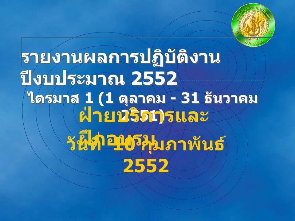 วันที่ 10 กุมภาพันธ์ 2552 รายงานผลการปฏิบัติงาน ปีงบประมาณ 2552 ไตรมาส 1 (1 ตุลาคม - 31 ธันวาคม 2551) รายงานผลการปฏิบัติงาน ปีงบประมาณ 2552 ไตรมาส 1 (