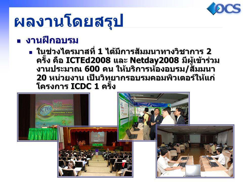 4/30 Kasetsart University ผลงานโดยสรุป งานฝึกอบรม งานฝึกอบรม ในช่วงไตรมาสที่ 1 ได้มีการสัมมนาทางวิชาการ 2 ครั้ง คือ ICTEd2008 และ Netday2008 มีผู้เข้า