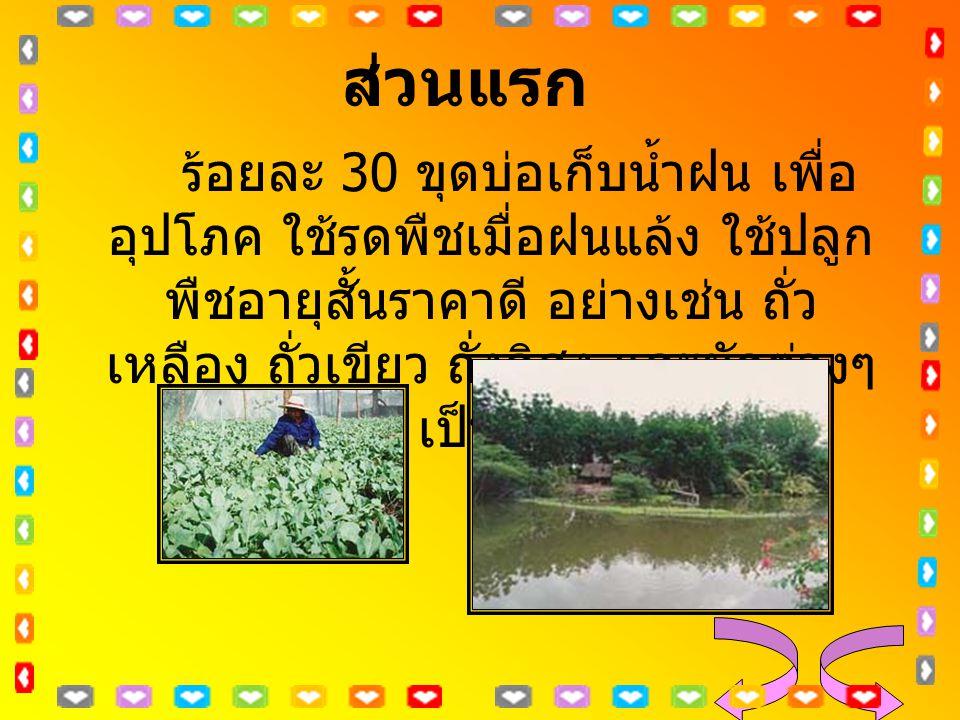 ส่วนแรก ร้อยละ 30 ขุดบ่อเก็บน้ำฝน เพื่อ อุปโภค ใช้รดพืชเมื่อฝนแล้ง ใช้ปลูก พืชอายุสั้นราคาดี อย่างเช่น ถั่ว เหลือง ถั่วเขียว ถั่งลิสง และผักต่างๆ เป็น